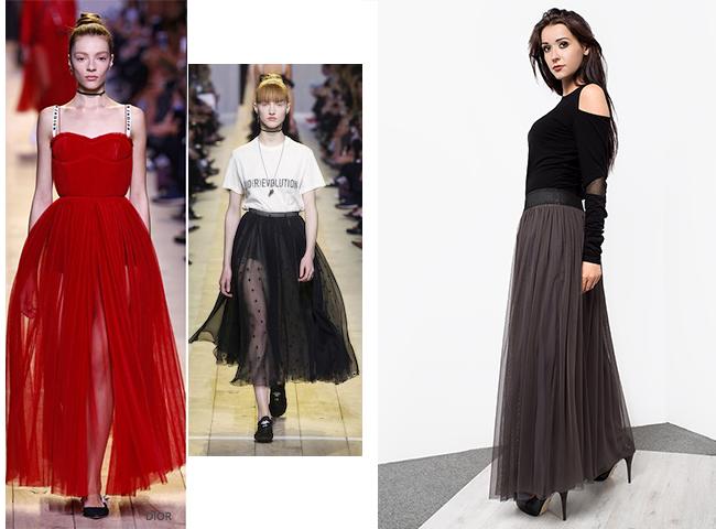 Trendy wiosenne, tiulowa spódnica